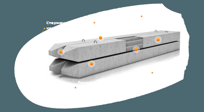 бетонные сваи в Тюмени